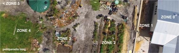petitparadis zones2