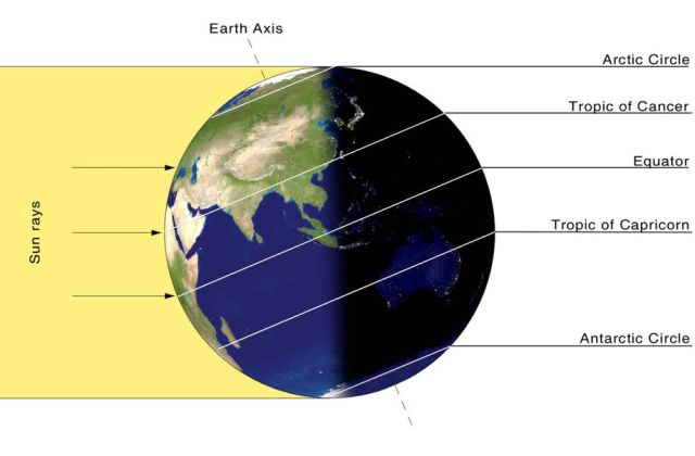 summer-solstice-large NASA